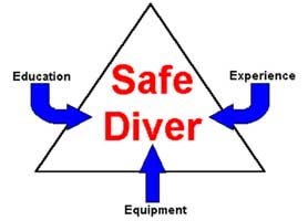 safe_diver